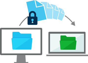 Globalscape secure ftp com Api Reference Manual