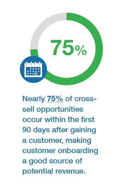 strong onboarding increases cross selling opportunities
